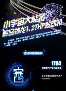解密神龍1.2THP發動機