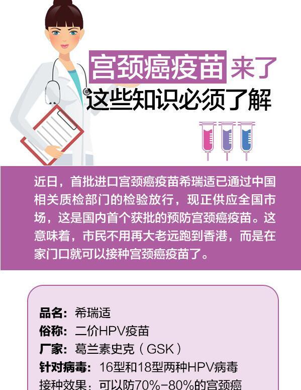 宮頸癌疫苗來了