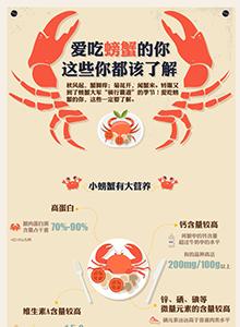 愛吃螃蟹的你,這些你都該了解