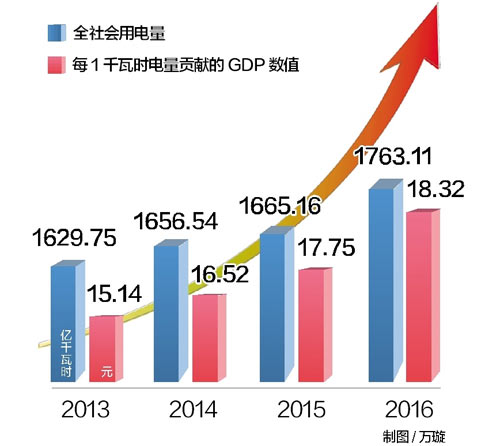 湖南vs湖北gdp视频_对比一下2020年湖南 湖北人均GDP最高的三大城市