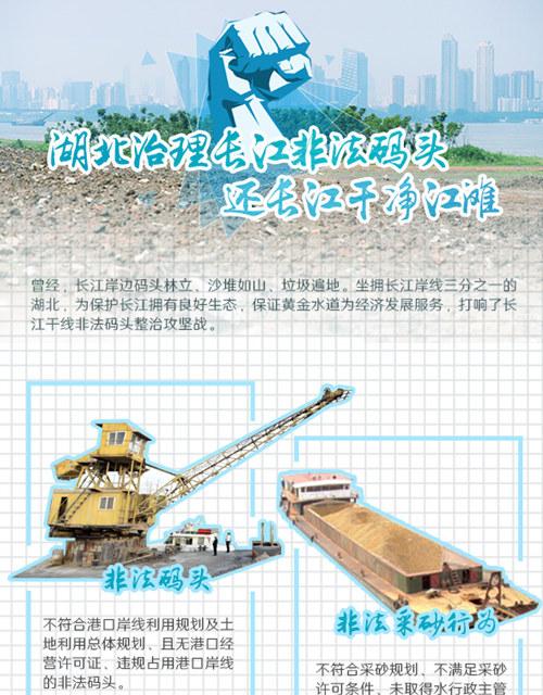 湖北治理長江非法碼頭,還長江幹凈江灘
