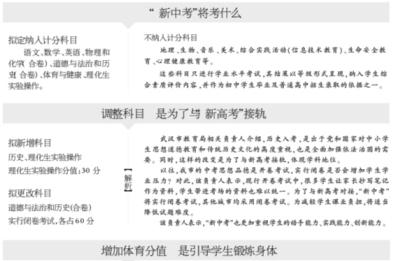 """武汉市教育局解读""""新中考""""方案 体育增至50分"""