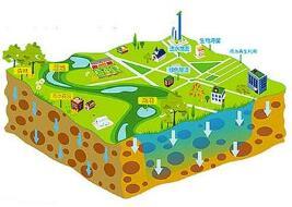 從試點到全域 武漢海綿城市建設明年全覆蓋
