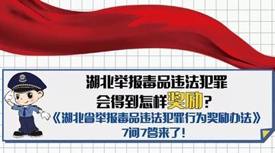 湖北出臺規定 舉報毒品犯罪最高獎勵30萬元