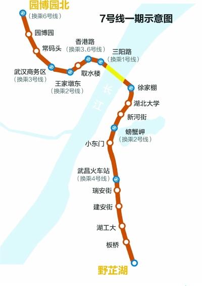可與五條地鐵線換乘 武漢地鐵7號線一期將成新換乘王