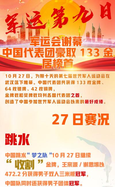 軍運第九日:軍運會謝幕 中國代表團豪取133金居榜首