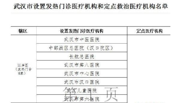 武漢公布發熱門診醫療機構和定點救治醫療機構名單
