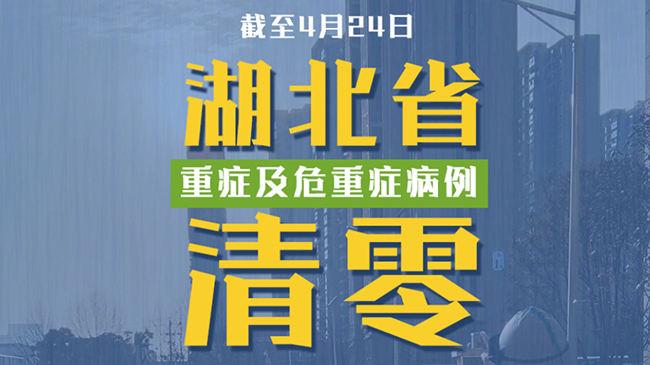 歷時(shi)96天 湖(hu)北省重癥(zheng)及危(wei)重癥(zheng)病例(li)實現zhi)? /></a></p><div class=