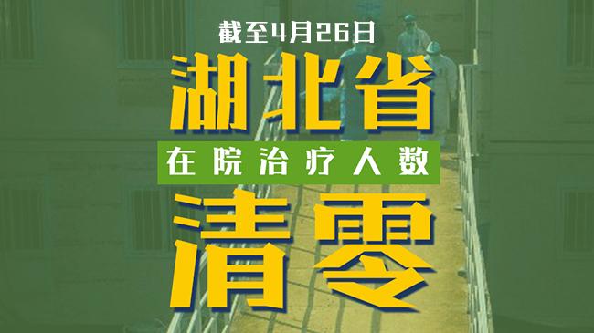 截至4月26日 湖北省在院新冠肺炎患者清零