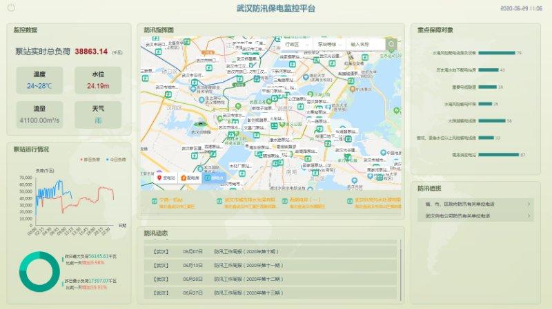 武漢智能防汛保電平臺6月29日投入運行