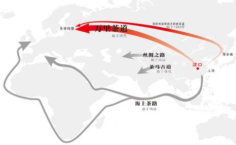 万里茶道和丝绸之路等对比